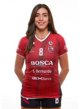 Sonia Candi