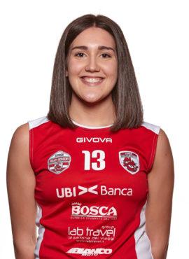 Angelica Costamagna